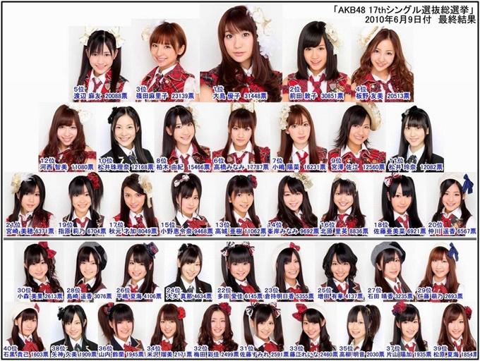 2010年AKB48総選挙第2回の画像