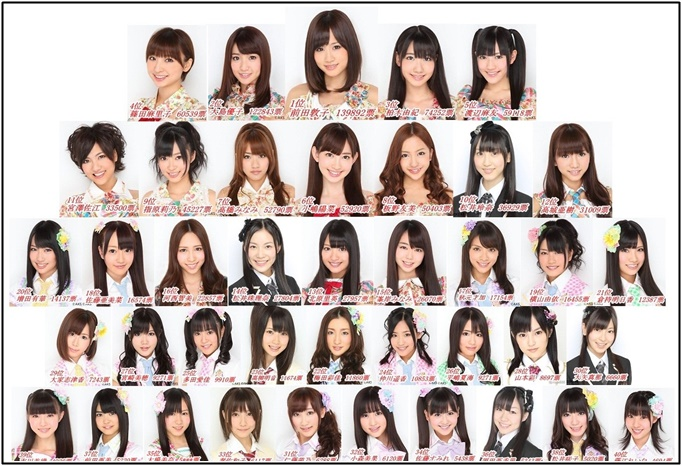 2011年AKB48総選挙第3回の画像